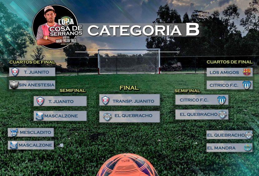 Transporte Juanito y El Quebracho definirán al campeón de la B