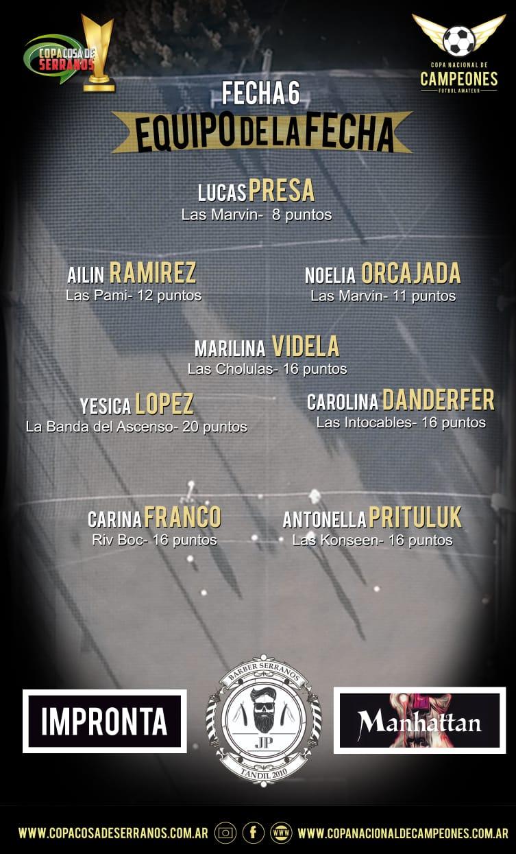 Ganadores DT Serrano Damas – Sexta fecha