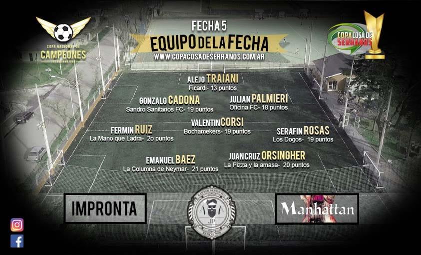 Ganadores DT Serrano - Quinta Fecha