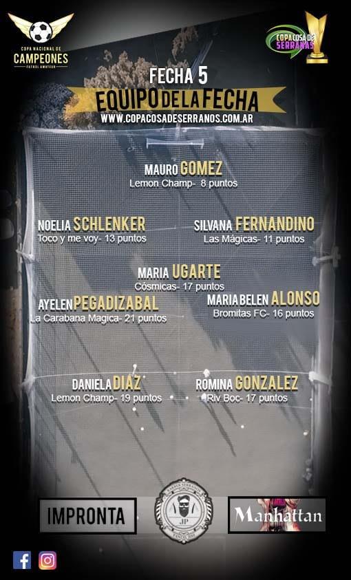 Ganadores DT Serrano Damas - Quinta Fecha